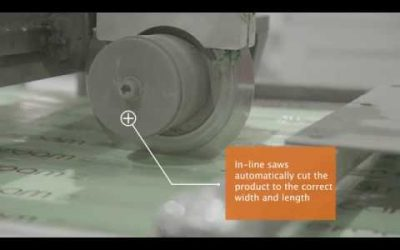 The Process Behind The Products